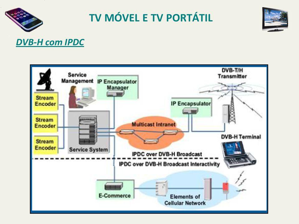 TV MÓVEL E TV PORTÁTIL DVB-H com IPDC