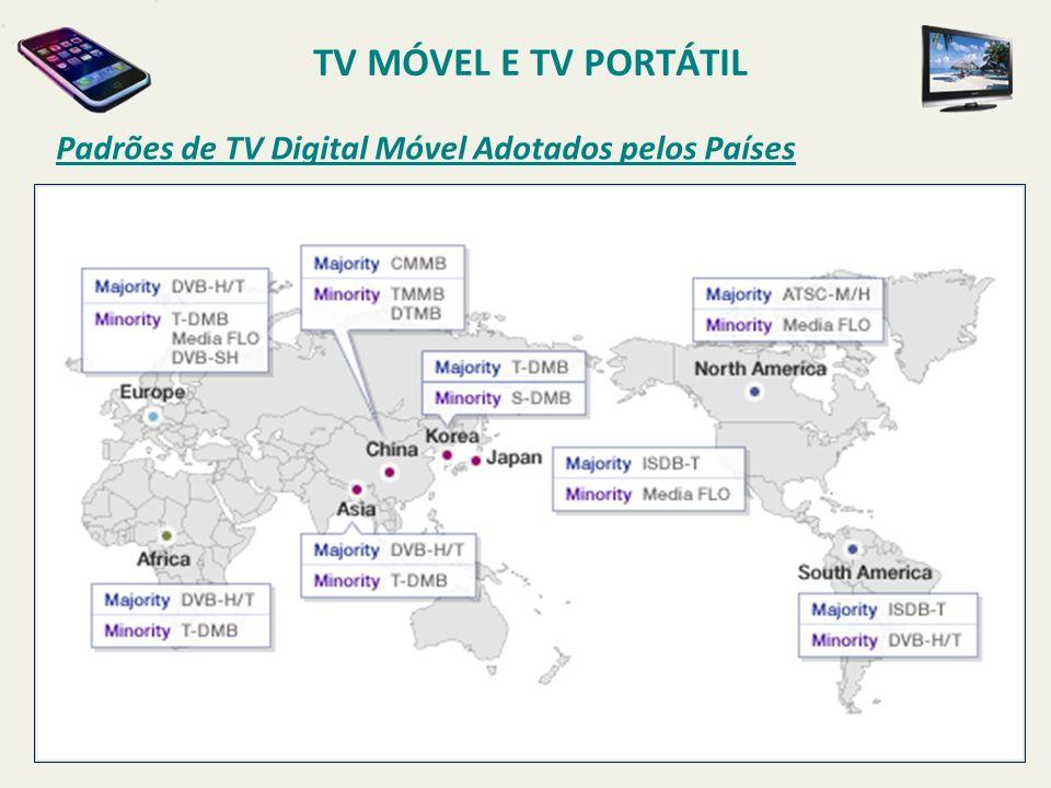 TV MÓVEL E TV PORTÁTIL Padrões de TV Digital Móvel Adotados pelos Países