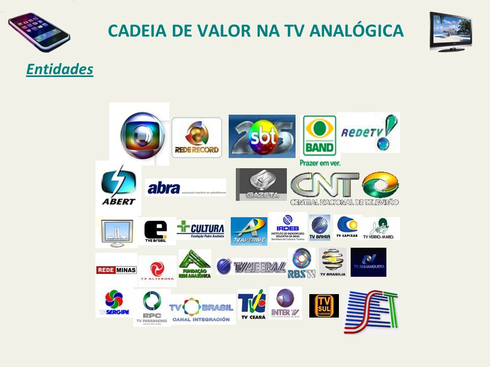 CADEIA DE VALOR NA TV ANALÓGICA