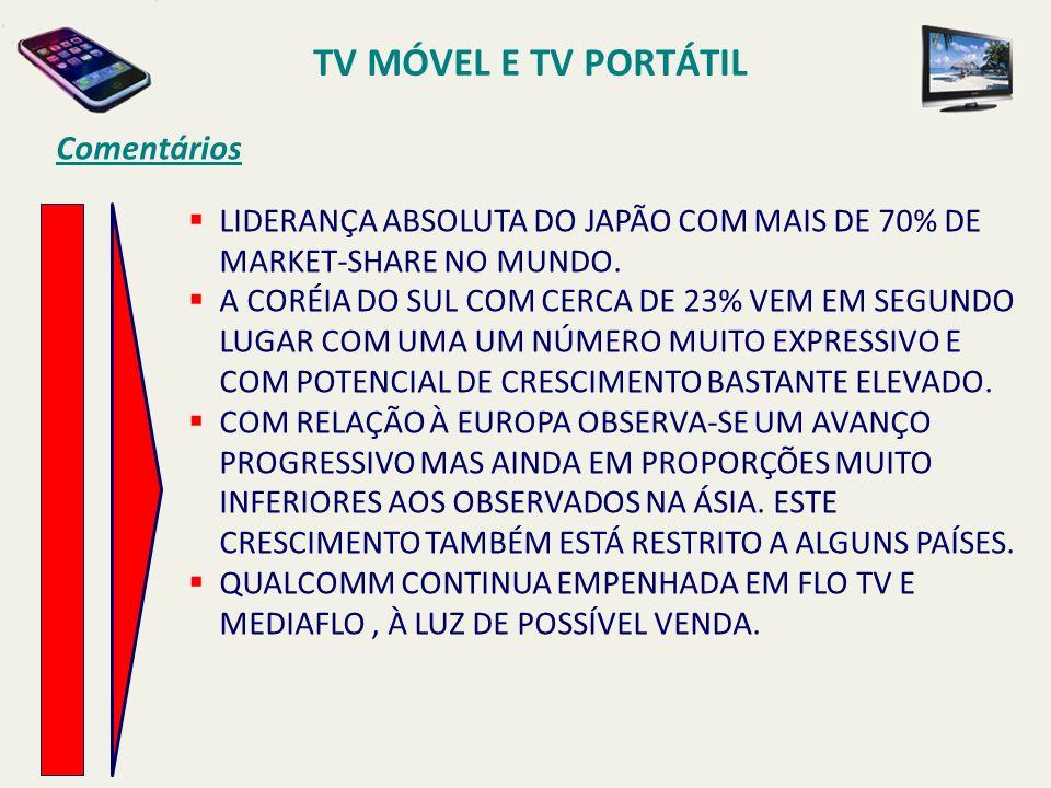 TV MÓVEL E TV PORTÁTIL Comentários