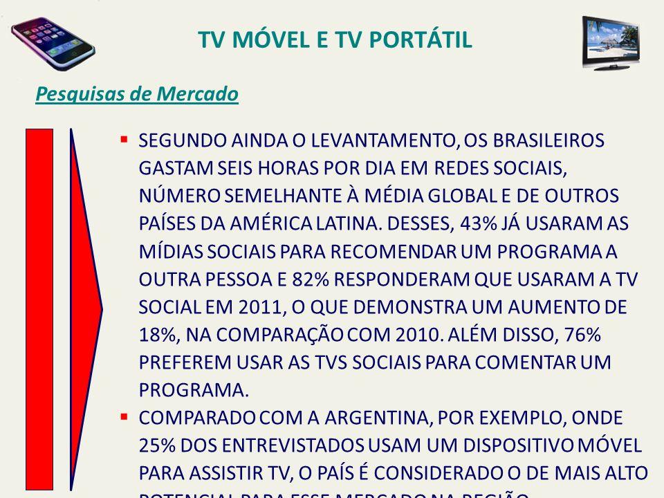 TV MÓVEL E TV PORTÁTIL Pesquisas de Mercado
