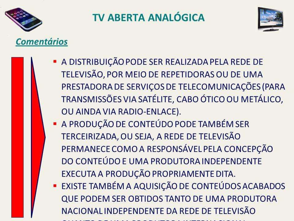 TV ABERTA ANALÓGICA Comentários