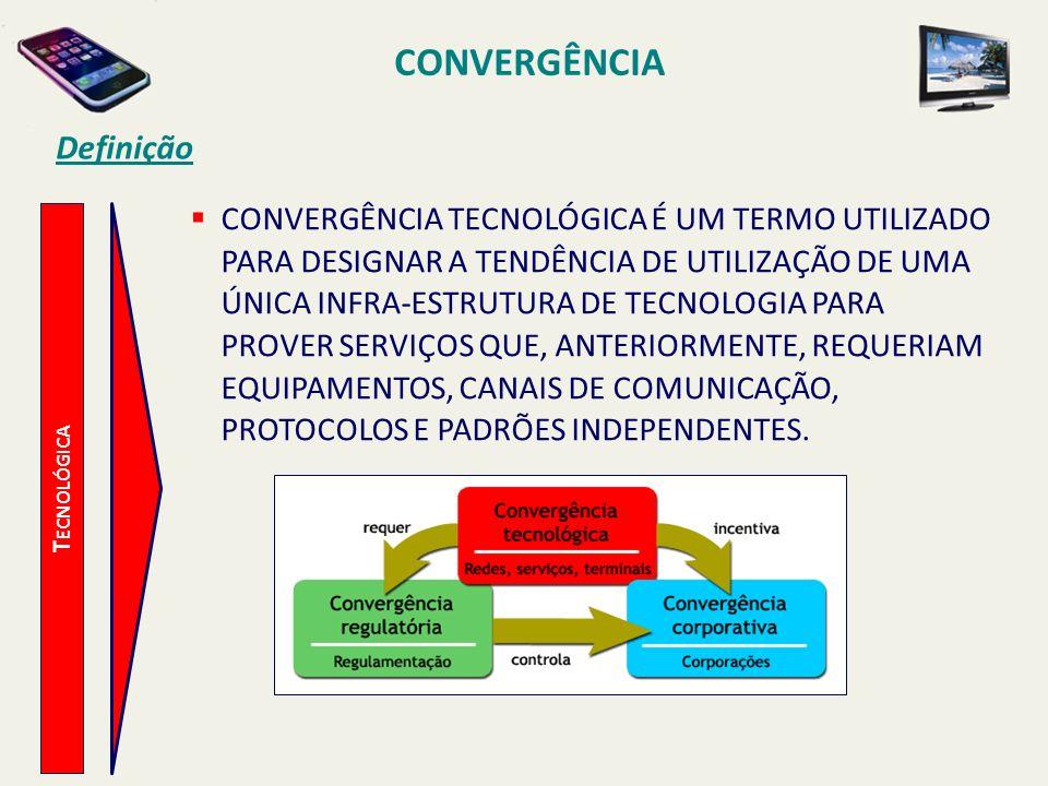 CONVERGÊNCIA Definição