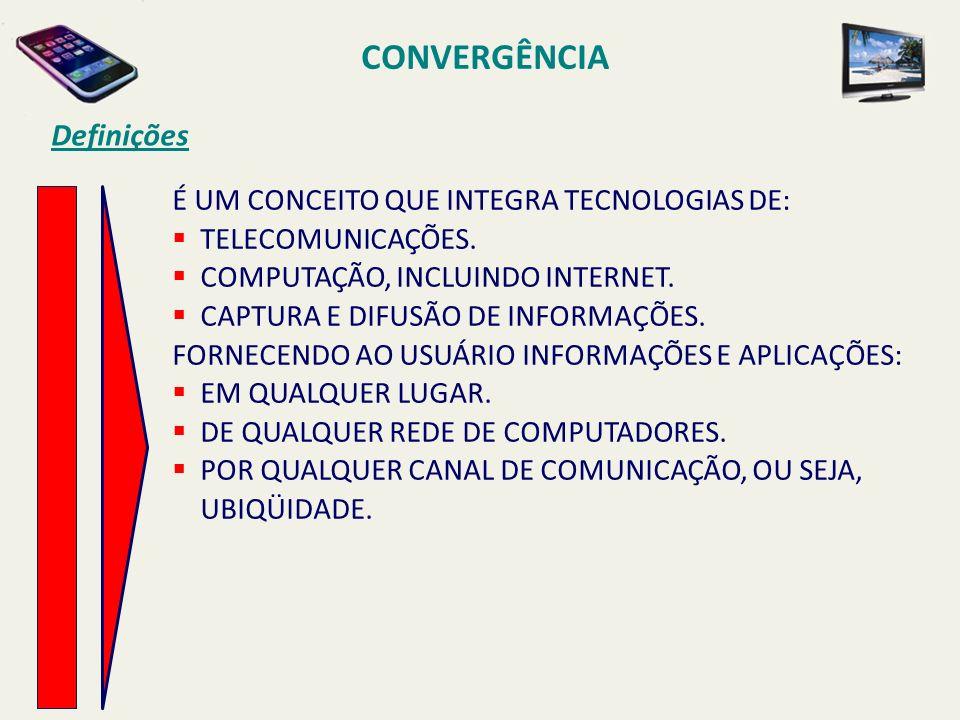 CONVERGÊNCIA Definições É UM CONCEITO QUE INTEGRA TECNOLOGIAS DE: