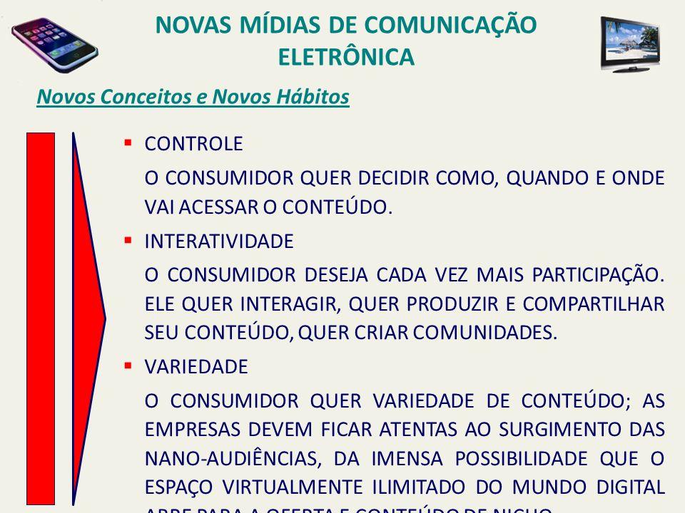 NOVAS MÍDIAS DE COMUNICAÇÃO ELETRÔNICA