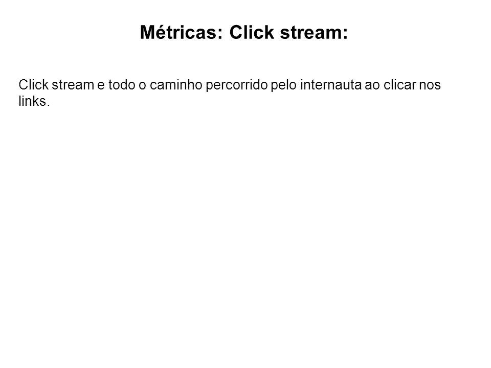 Métricas: Click stream:
