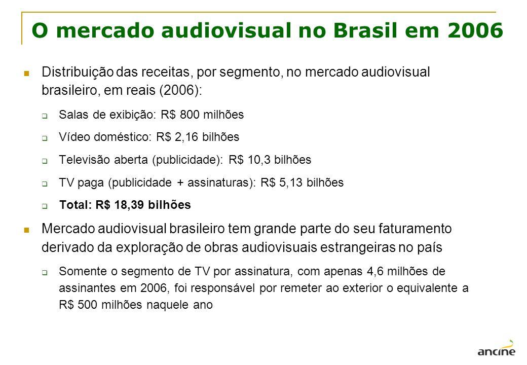 O mercado audiovisual no Brasil em 2006