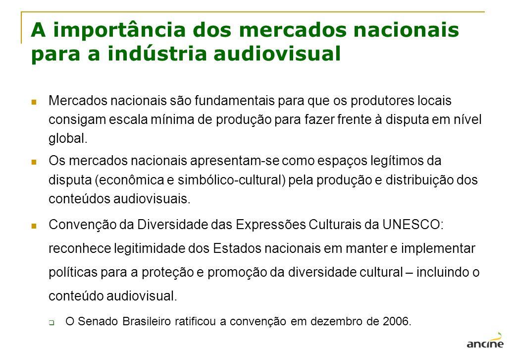 A importância dos mercados nacionais para a indústria audiovisual