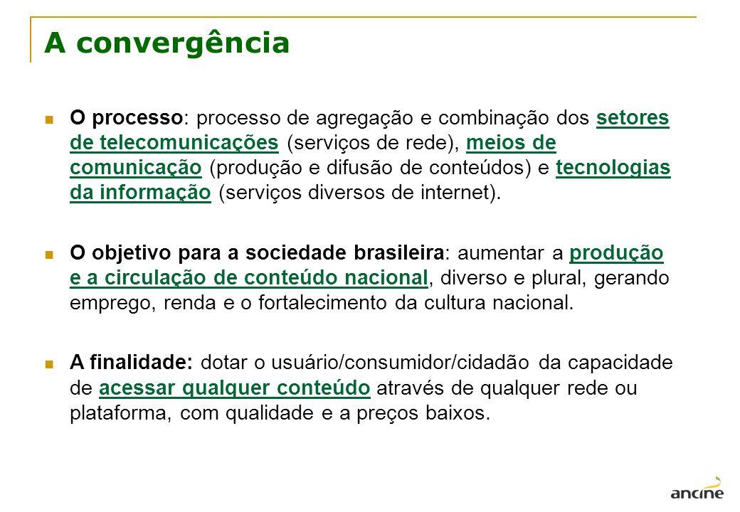 A convergência