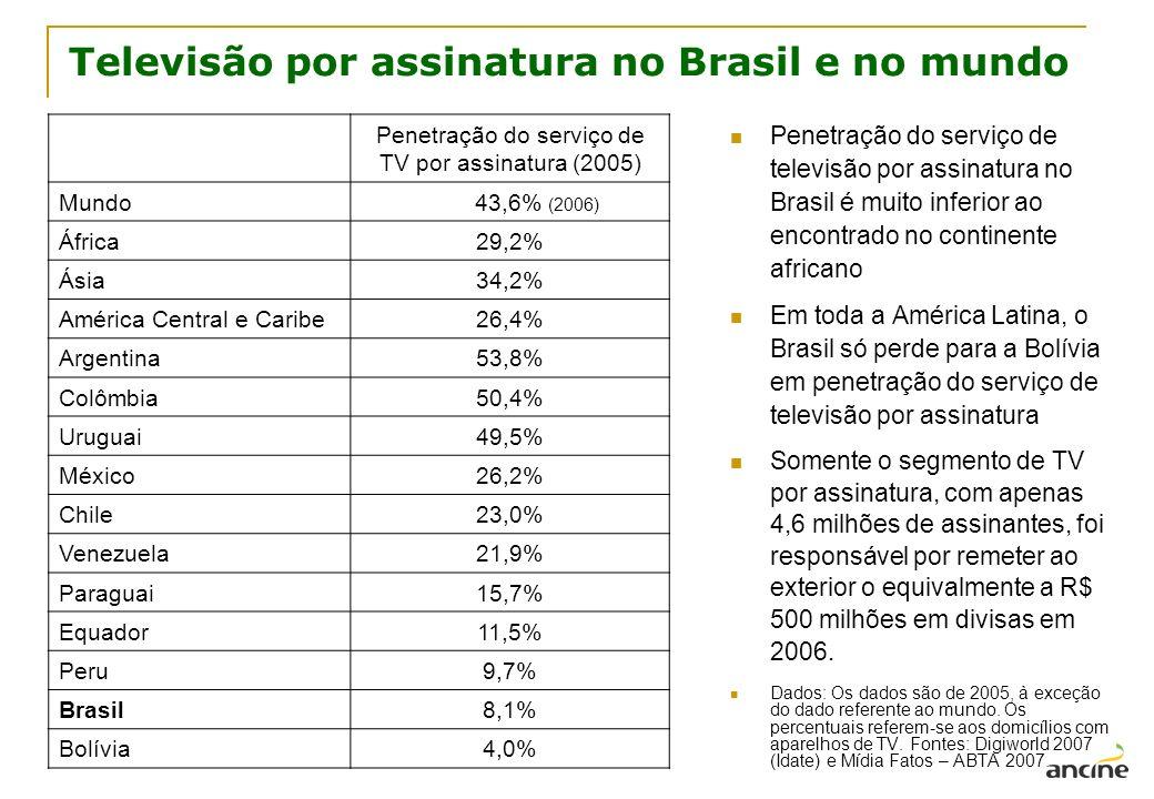 Televisão por assinatura no Brasil e no mundo