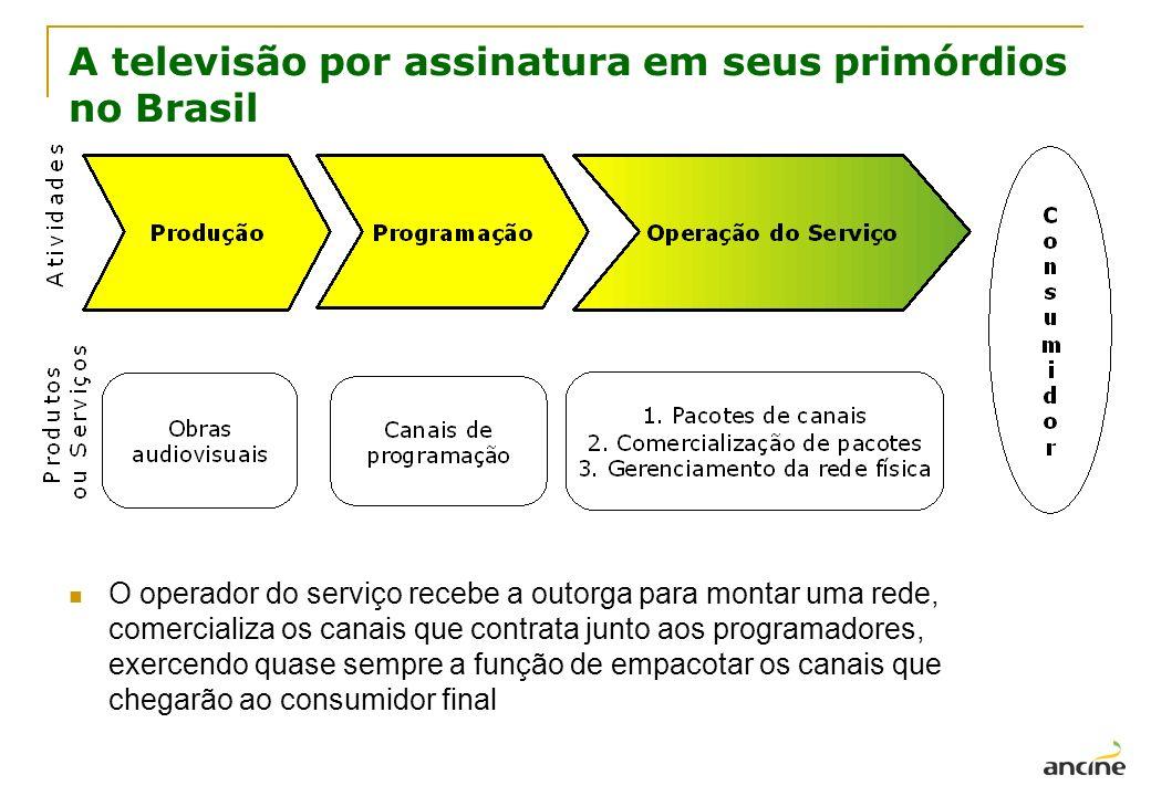 A televisão por assinatura em seus primórdios no Brasil