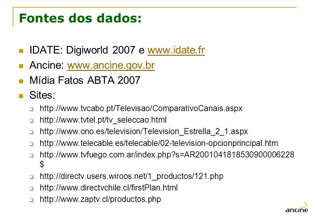 Fontes dos dados: IDATE: Digiworld 2007 e www.idate.fr