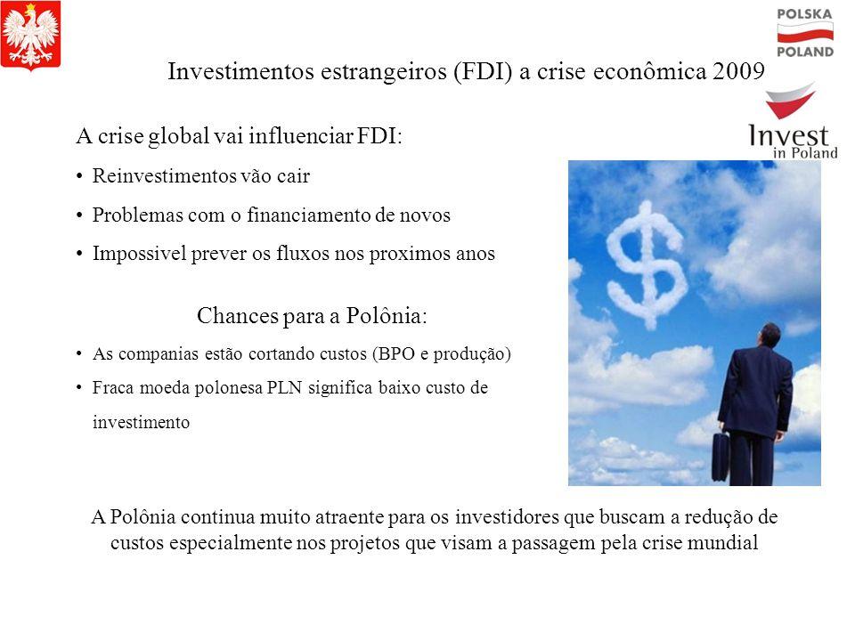 Investimentos estrangeiros (FDI) a crise econômica 2009