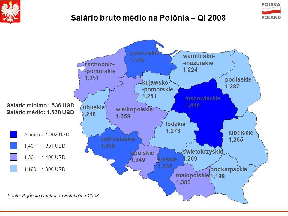 Salário bruto médio na Polônia – QI 2008