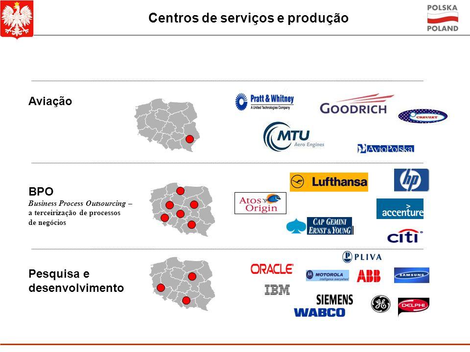 Centros de serviços e produção