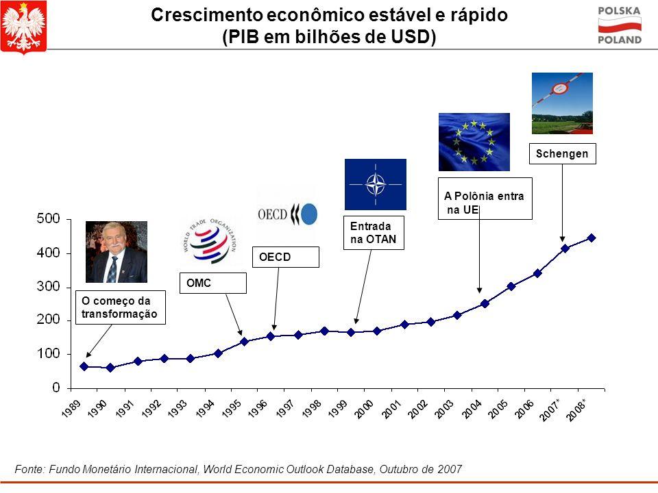 Crescimento econômico estável e rápido