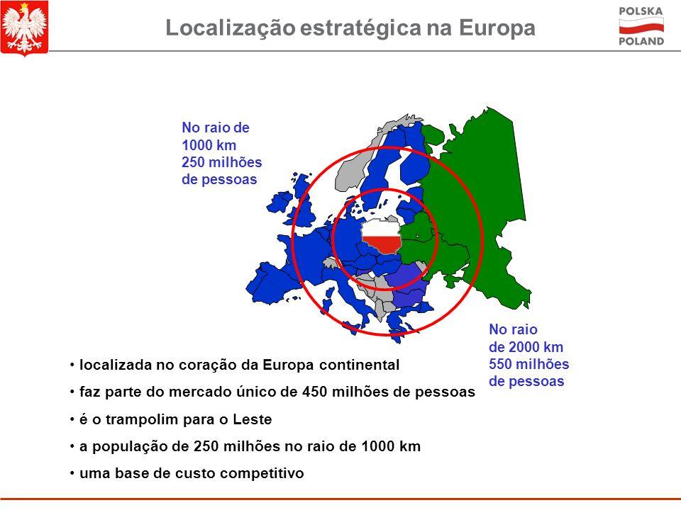 Localização estratégica na Europa