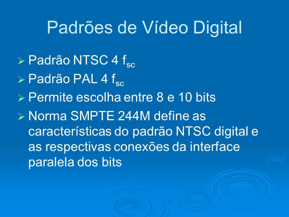 Padrões de Vídeo Digital