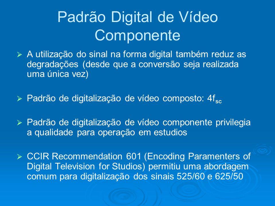 Padrão Digital de Vídeo Componente