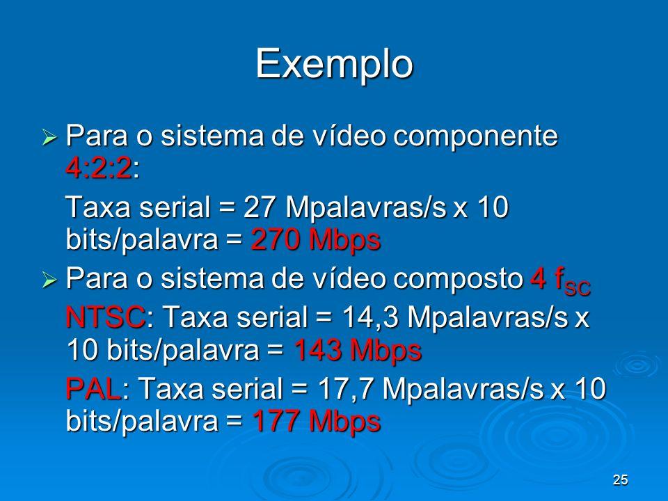 Exemplo Para o sistema de vídeo componente 4:2:2: