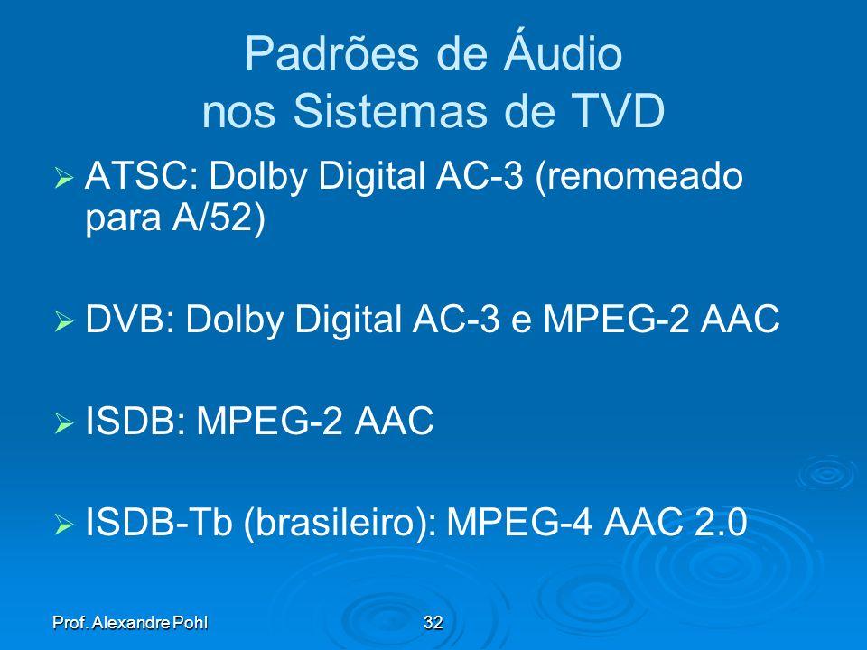 Padrões de Áudio nos Sistemas de TVD