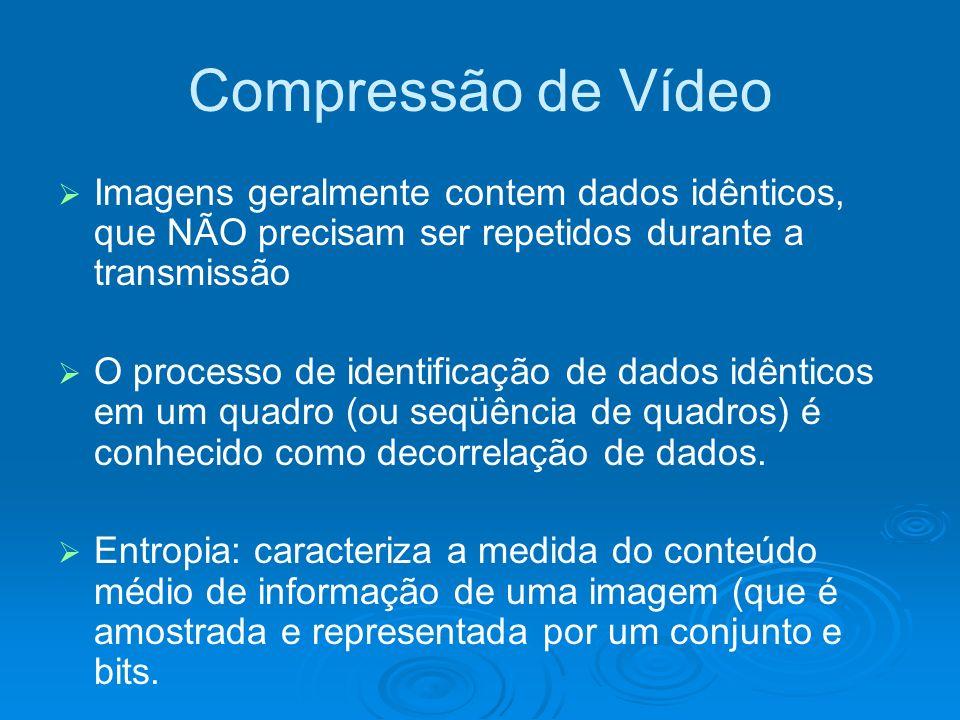 Compressão de Vídeo Imagens geralmente contem dados idênticos, que NÃO precisam ser repetidos durante a transmissão.