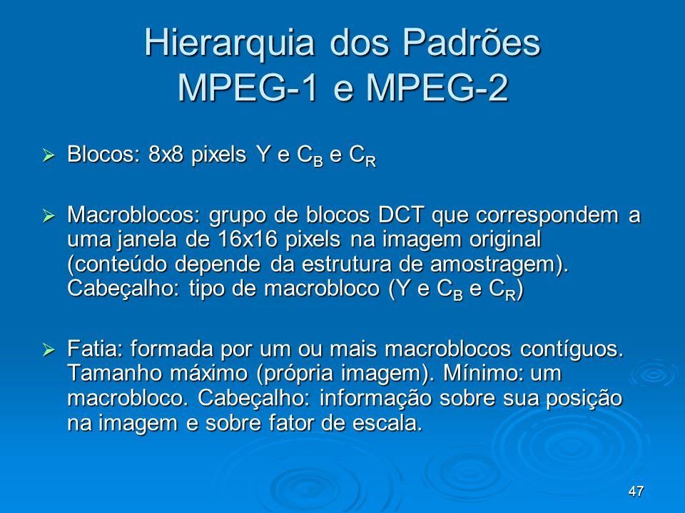 Hierarquia dos Padrões MPEG-1 e MPEG-2