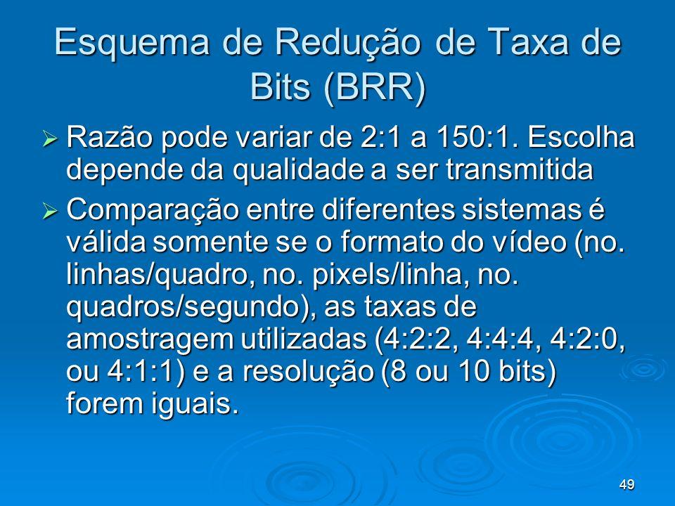 Esquema de Redução de Taxa de Bits (BRR)