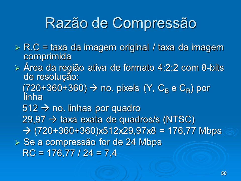 Razão de Compressão R.C = taxa da imagem original / taxa da imagem comprimida. Área da região ativa de formato 4:2:2 com 8-bits de resolução: