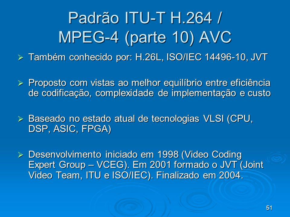 Padrão ITU-T H.264 / MPEG-4 (parte 10) AVC