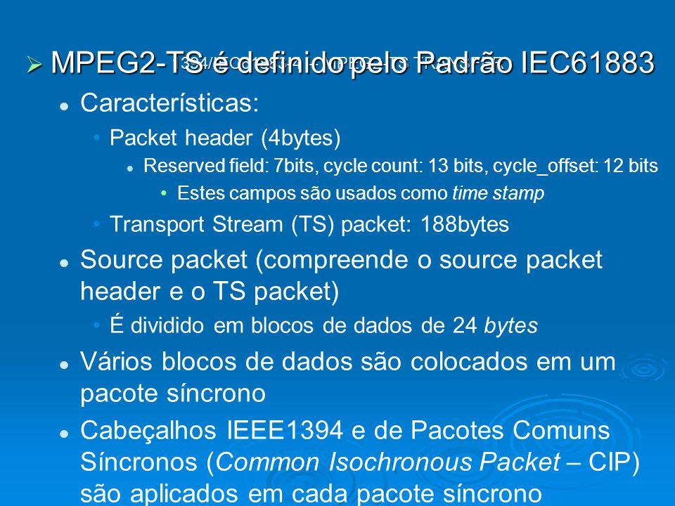 1394/IEC61883-4 – MPEG2-TS TRANSFER