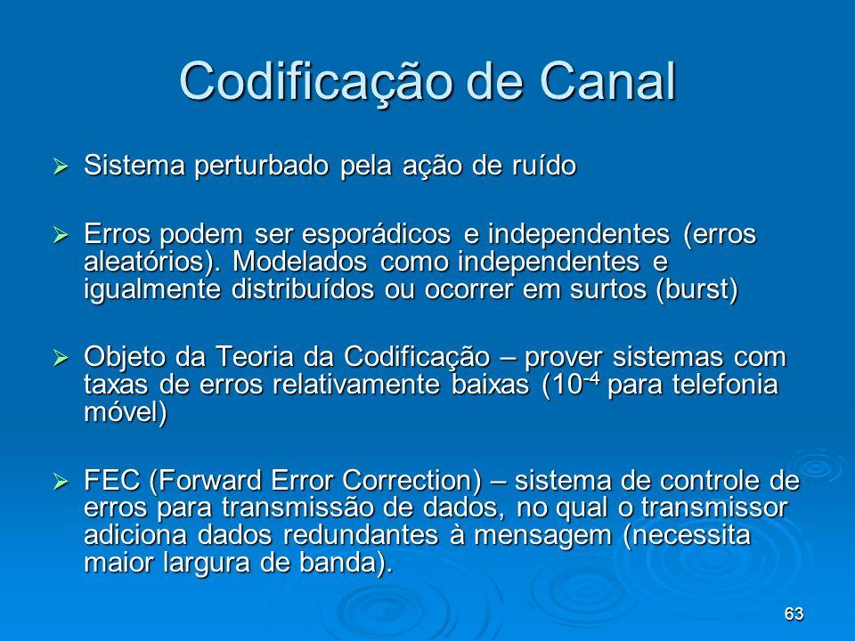 Codificação de Canal Sistema perturbado pela ação de ruído