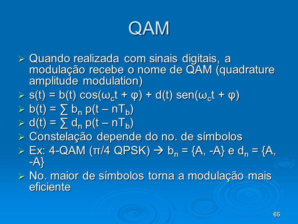QAM Quando realizada com sinais digitais, a modulação recebe o nome de QAM (quadrature amplitude modulation)