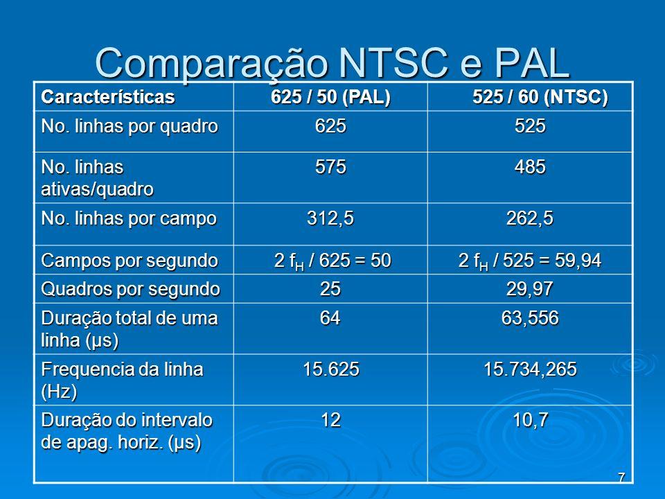 Comparação NTSC e PAL Características 625 / 50 (PAL) 525 / 60 (NTSC)