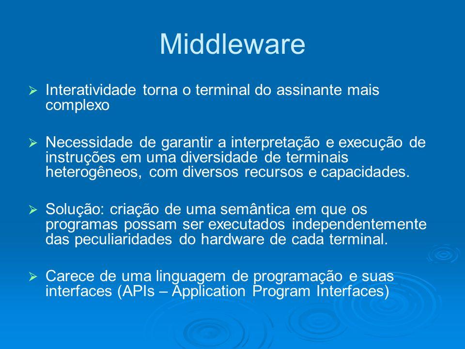 Middleware Interatividade torna o terminal do assinante mais complexo