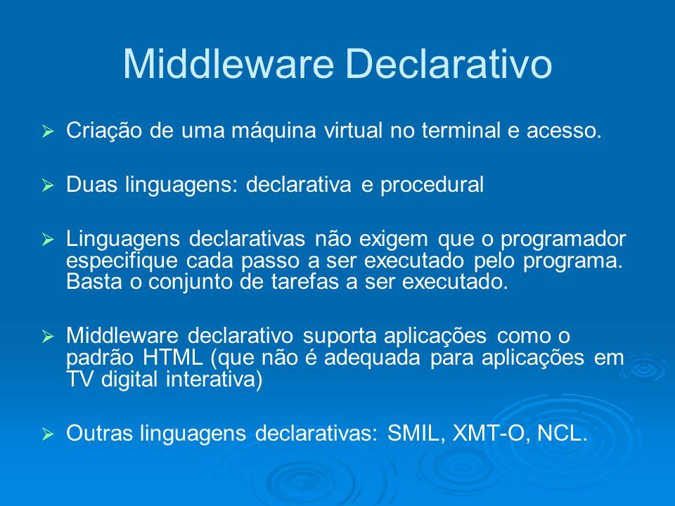 Middleware Declarativo