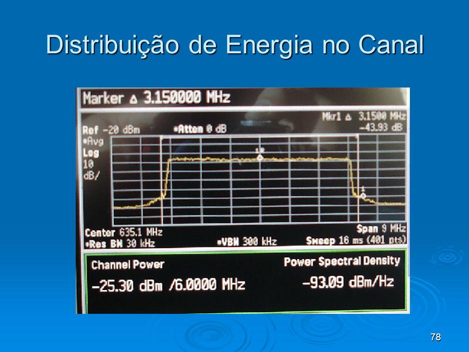 Distribuição de Energia no Canal