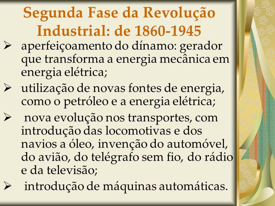 Segunda Fase da Revolução Industrial: de 1860-1945