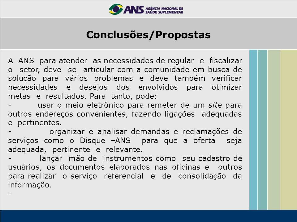 Conclusões/Propostas