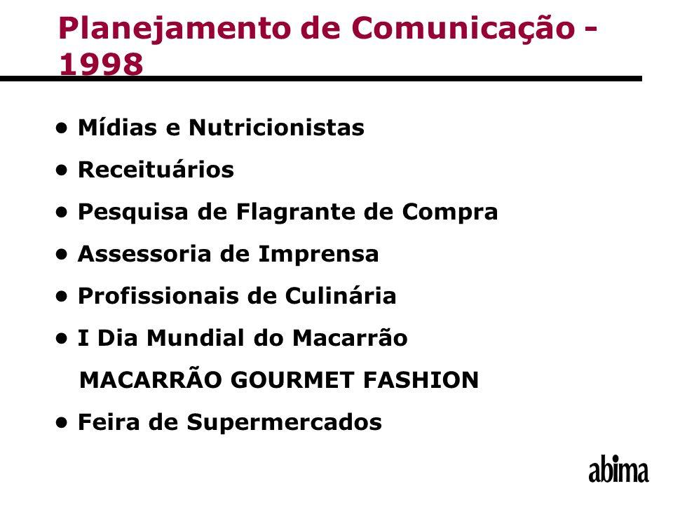 Planejamento de Comunicação - 1998