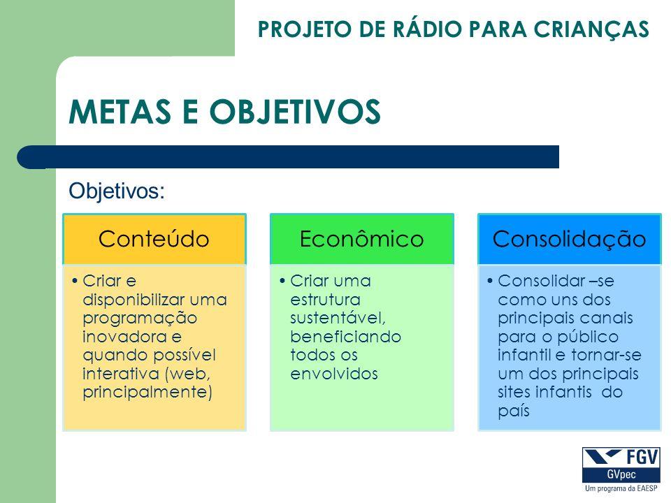 METAS E OBJETIVOS Objetivos: Conteúdo Econômico Consolidação