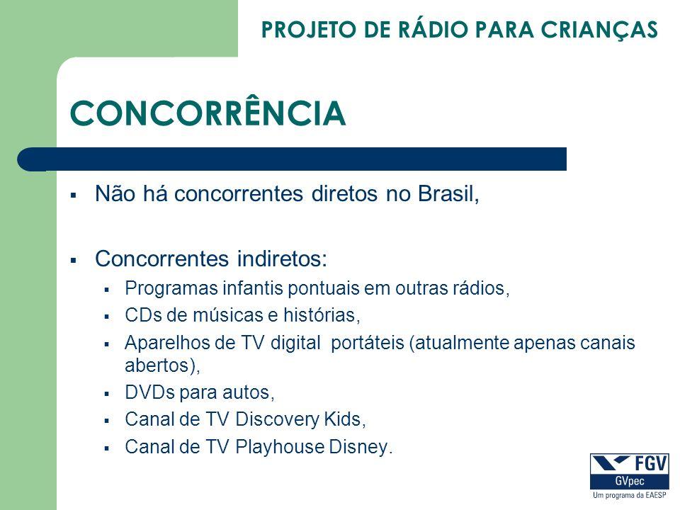 CONCORRÊNCIA Não há concorrentes diretos no Brasil,