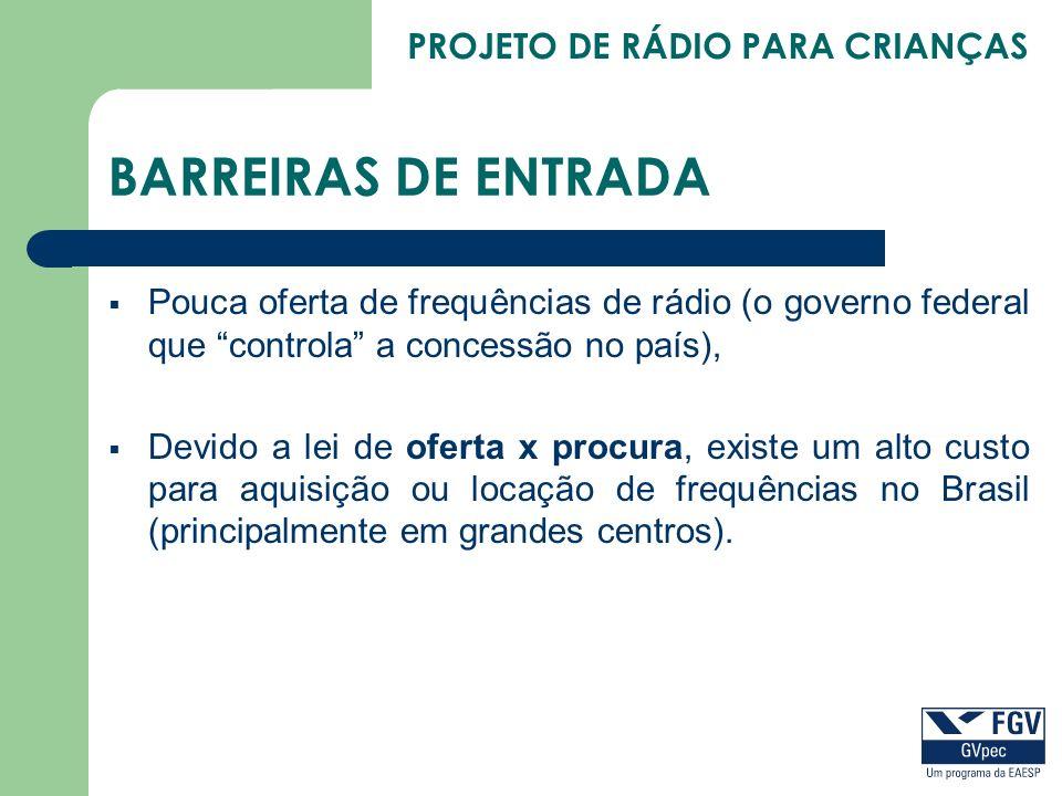 BARREIRAS DE ENTRADA Pouca oferta de frequências de rádio (o governo federal que controla a concessão no país),