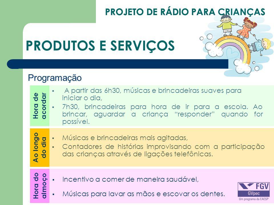 PRODUTOS E SERVIÇOS PROJETO DE RÁDIO PARA CRIANÇAS Programação