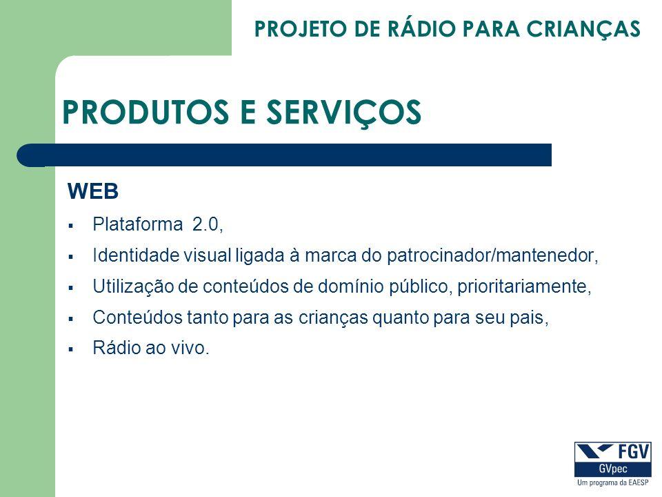 PRODUTOS E SERVIÇOS WEB Plataforma 2.0,