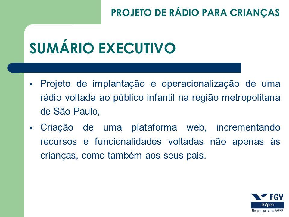 SUMÁRIO EXECUTIVO Projeto de implantação e operacionalização de uma rádio voltada ao público infantil na região metropolitana de São Paulo,