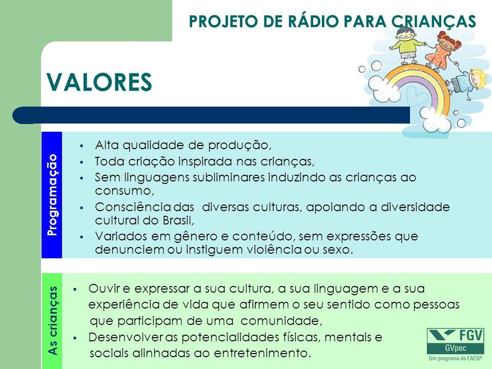 VALORES PROJETO DE RÁDIO PARA CRIANÇAS Alta qualidade de produção,