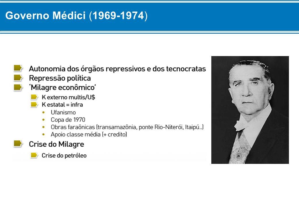 Governo Médici (1969-1974)
