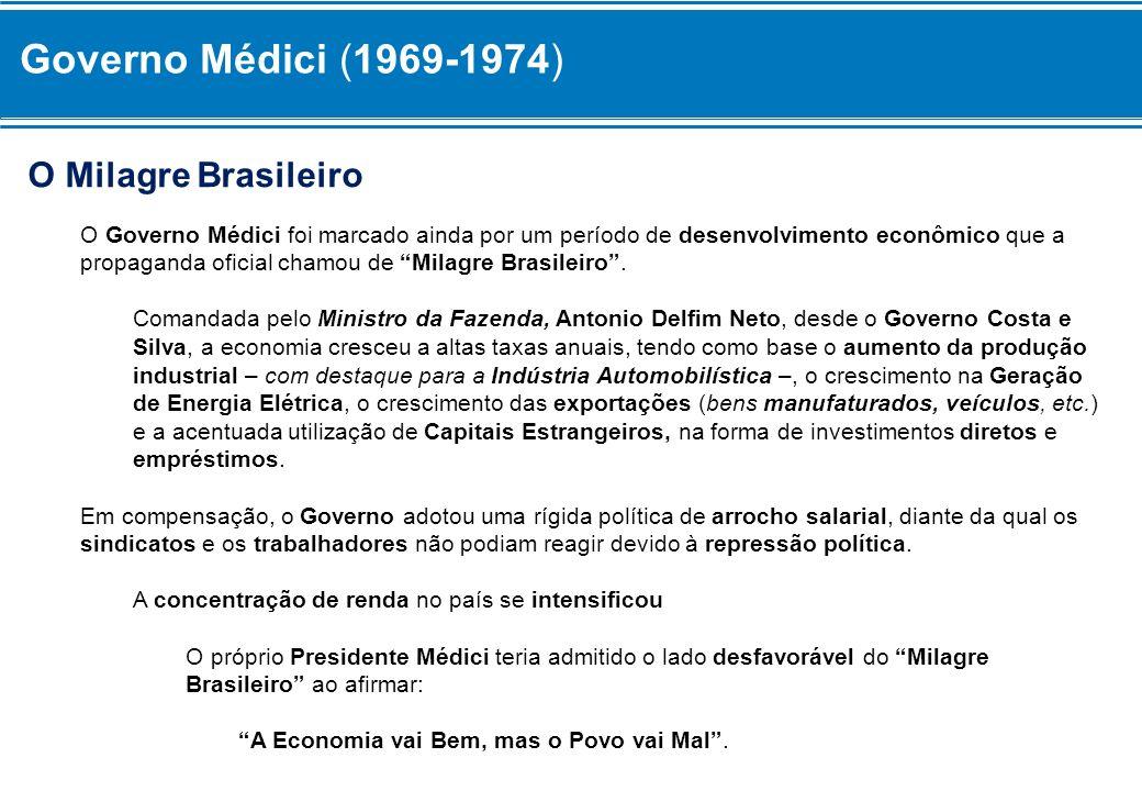 Governo Médici (1969-1974) O Milagre Brasileiro