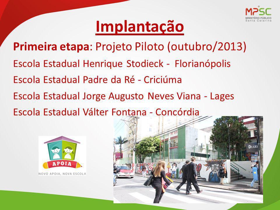 Implantação Primeira etapa: Projeto Piloto (outubro/2013)